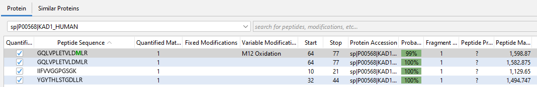 peptide_counts_in_scaffold_dia_02.png